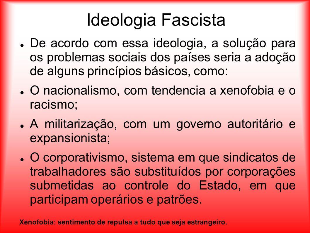 Ideologia Fascista De acordo com essa ideologia, a solução para os problemas sociais dos países seria a adoção de alguns princípios básicos, como: O n