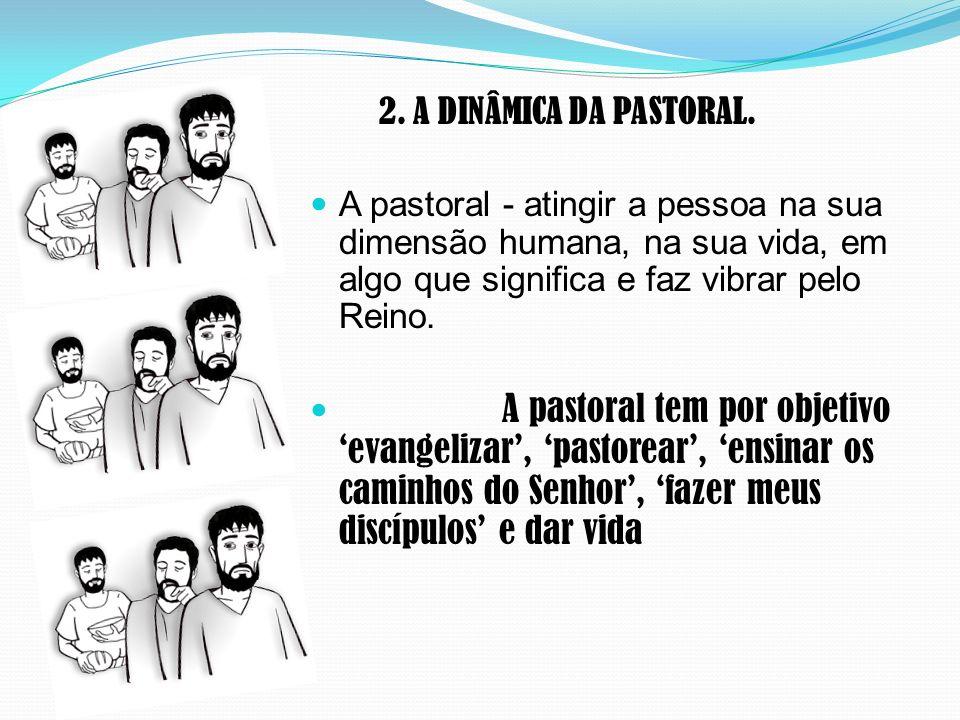 2. A DINÂMICA DA PASTORAL.