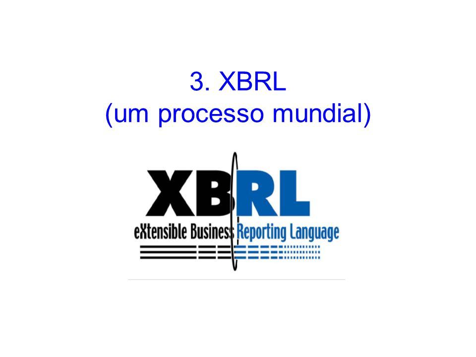 3. XBRL (um processo mundial)