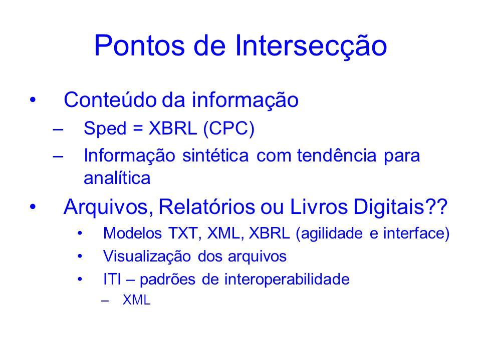 Pontos de Intersecção Conteúdo da informação –Sped = XBRL (CPC) –Informação sintética com tendência para analítica Arquivos, Relatórios ou Livros Digi
