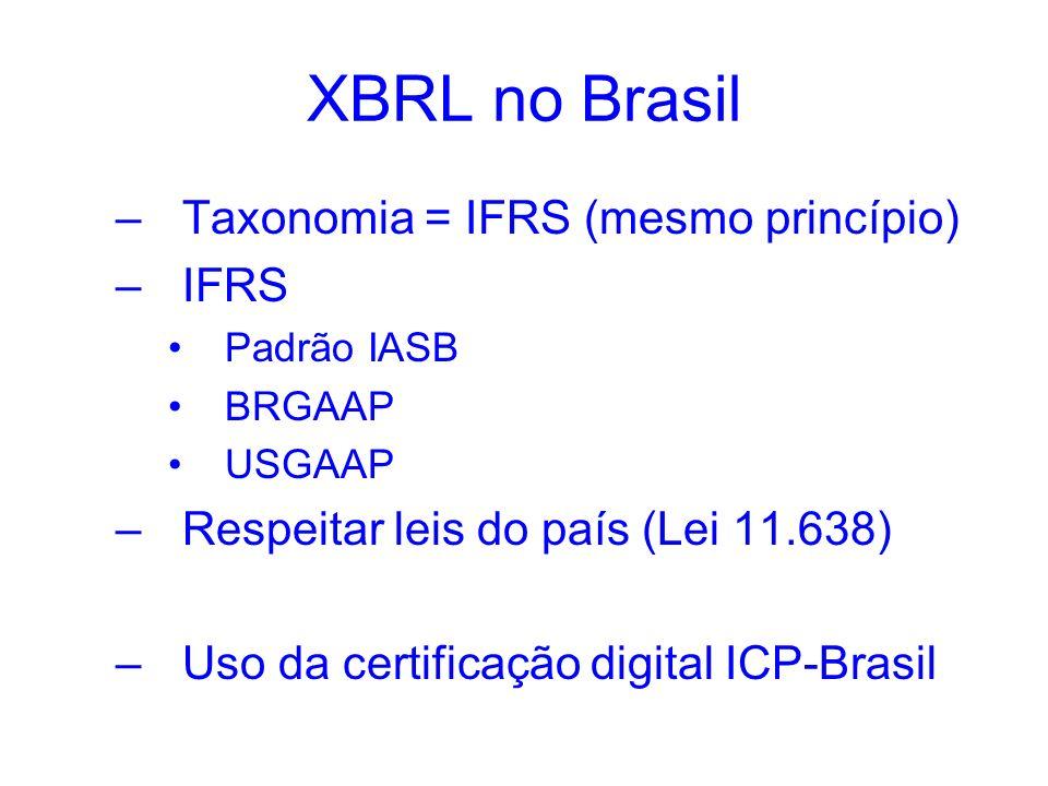 XBRL no Brasil –Taxonomia = IFRS (mesmo princípio) –IFRS Padrão IASB BRGAAP USGAAP –Respeitar leis do país (Lei 11.638) –Uso da certificação digital I