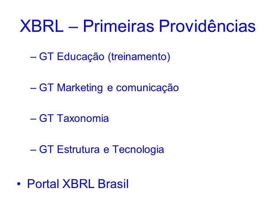 XBRL – Primeiras Providências –GT Educação (treinamento) –GT Marketing e comunicação –GT Taxonomia –GT Estrutura e Tecnologia Portal XBRL Brasil