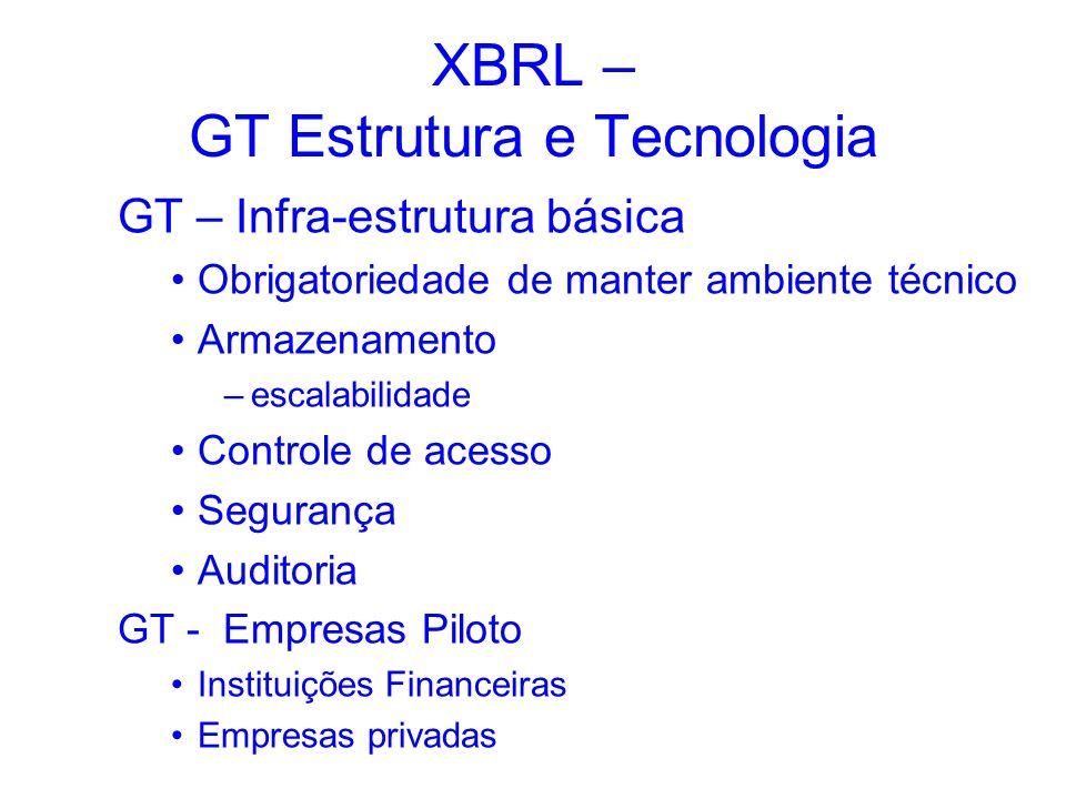XBRL – GT Estrutura e Tecnologia GT – Infra-estrutura básica Obrigatoriedade de manter ambiente técnico Armazenamento –escalabilidade Controle de aces