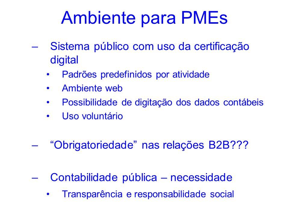 Ambiente para PMEs –Sistema público com uso da certificação digital Padrões predefinidos por atividade Ambiente web Possibilidade de digitação dos dad