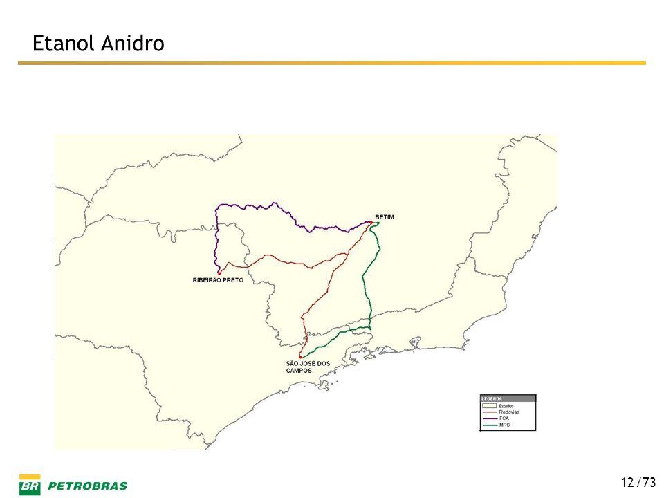 /73 12 Etanol Anidro