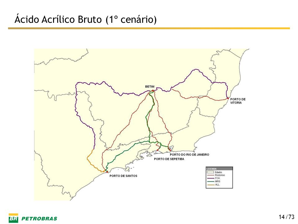 /73 14 Ácido Acrílico Bruto (1º cenário)