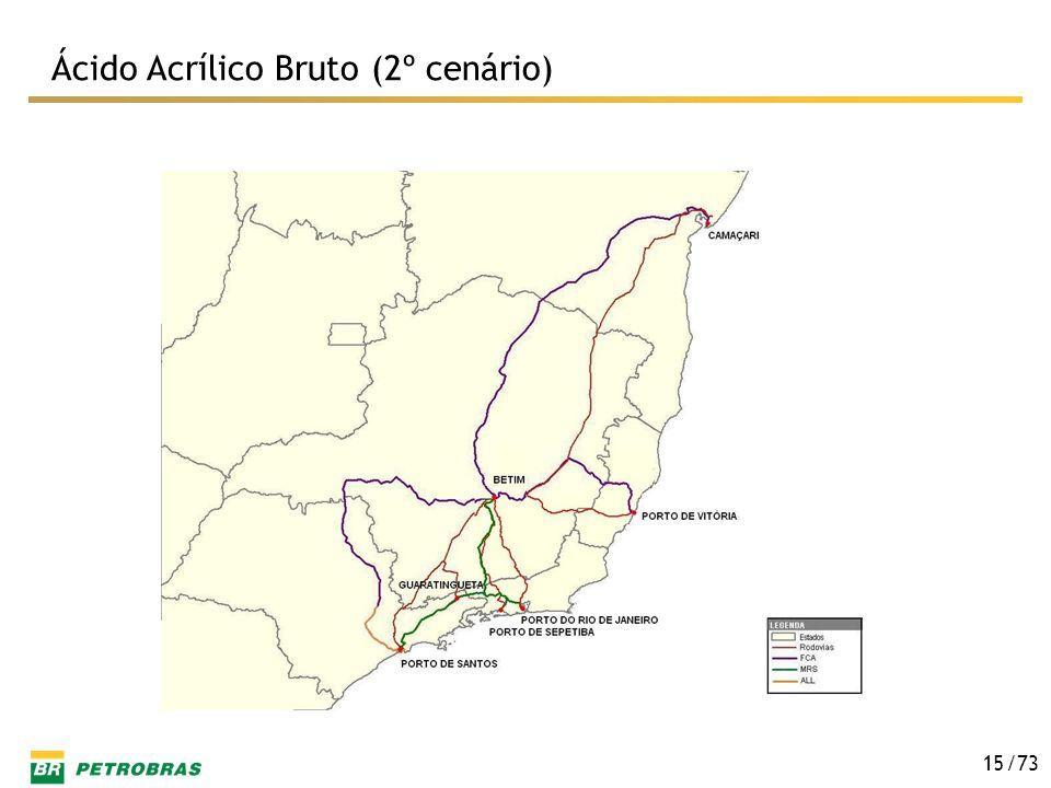 /73 15 Ácido Acrílico Bruto (2º cenário)