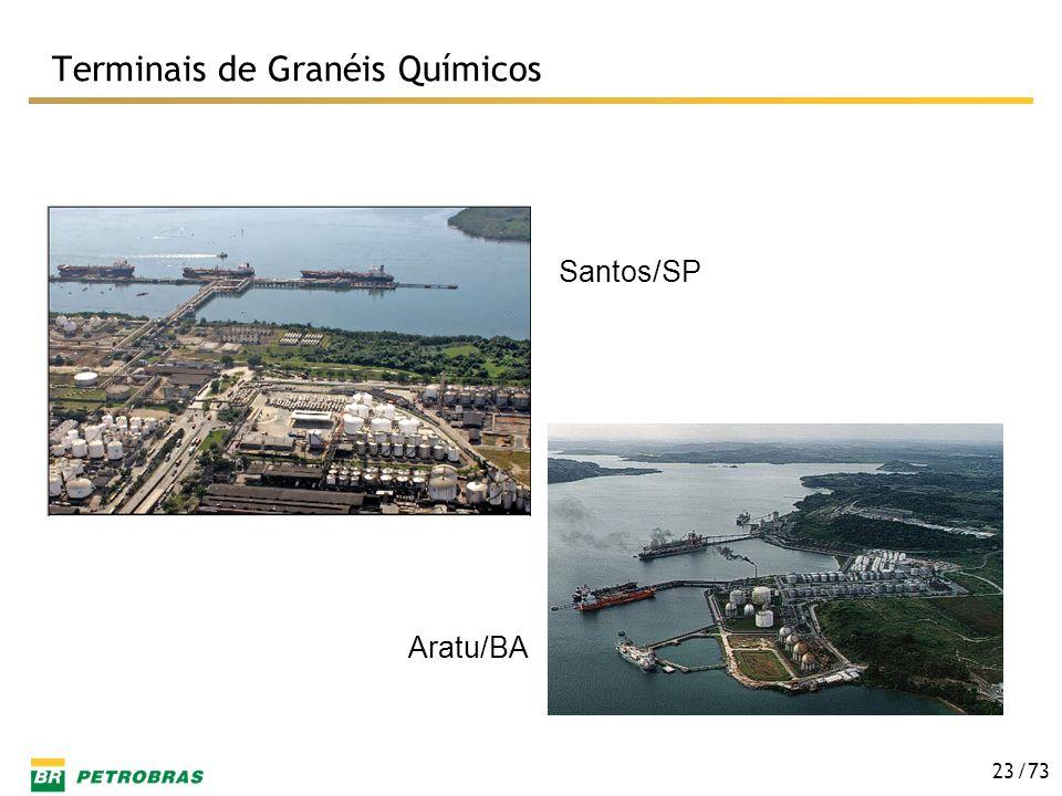 /73 23 Terminais de Granéis Químicos Santos/SP Aratu/BA