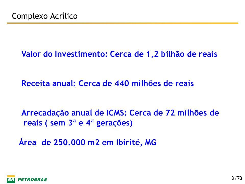 /73 3 Complexo Acrílico Valor do Investimento: Cerca de 1,2 bilhão de reais Receita anual: Cerca de 440 milhões de reais Arrecadação anual de ICMS: Ce