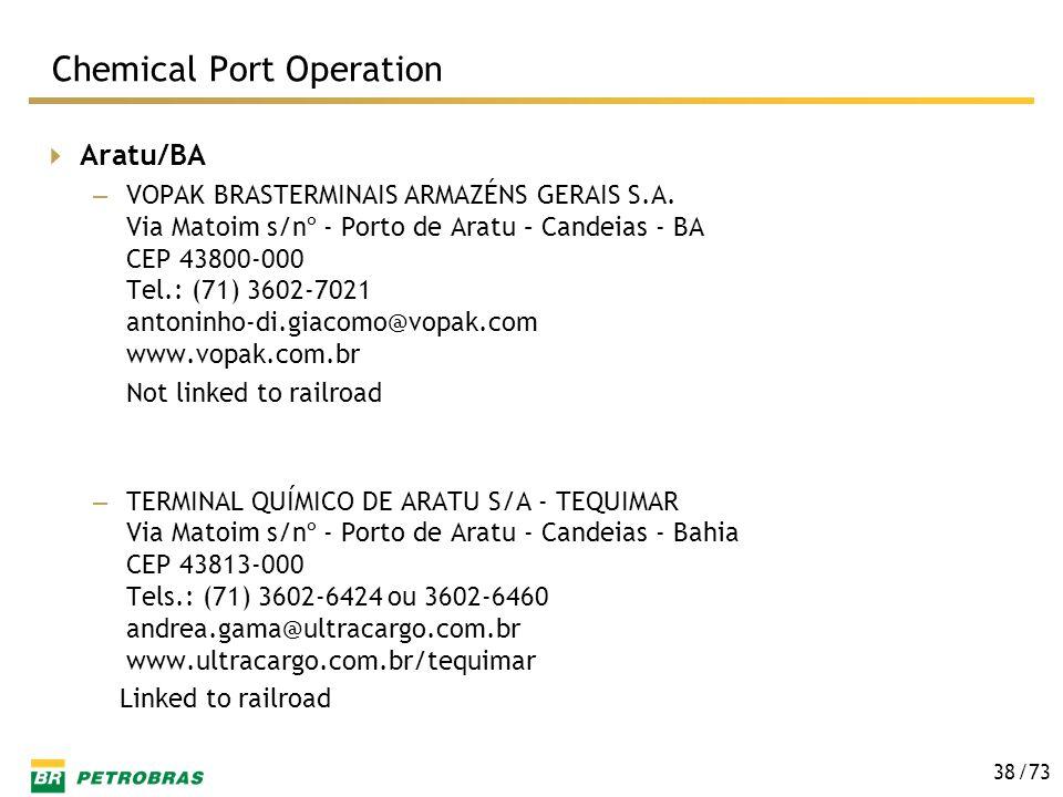 /73 38 Aratu/BA – VOPAK BRASTERMINAIS ARMAZÉNS GERAIS S.A. Via Matoim s/nº - Porto de Aratu – Candeias - BA CEP 43800-000 Tel.: (71) 3602-7021 antonin