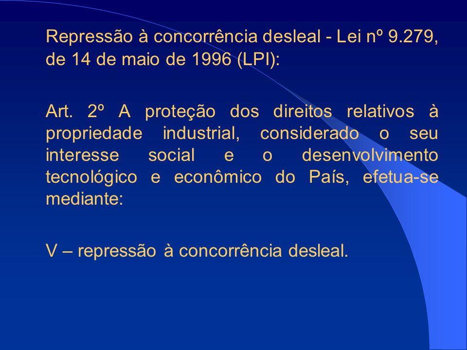 Repressão à concorrência desleal - Lei nº 9.279, de 14 de maio de 1996 (LPI): Art.