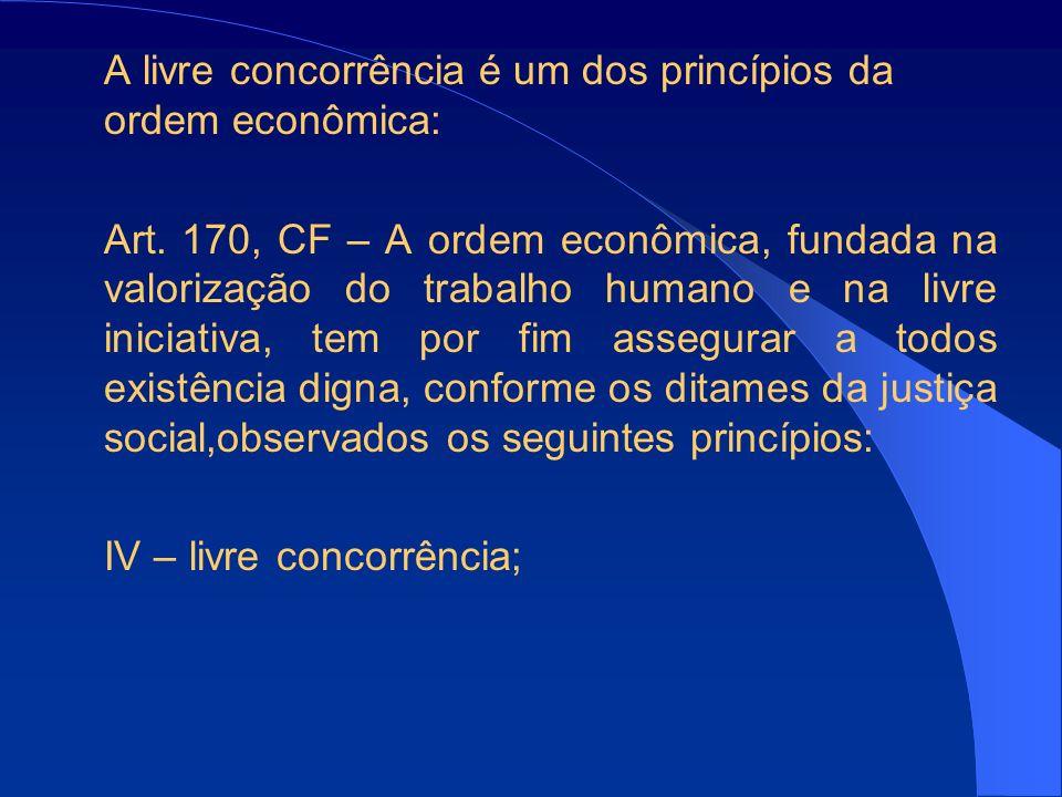 A livre concorrência é um dos princípios da ordem econômica: Art.