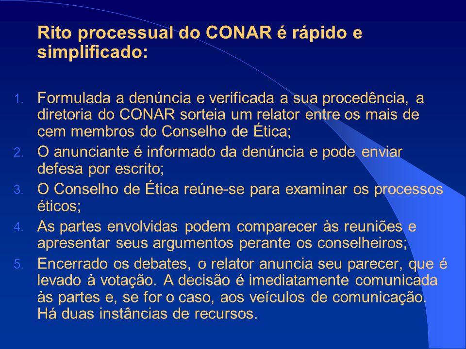 Rito processual do CONAR é rápido e simplificado: 1.