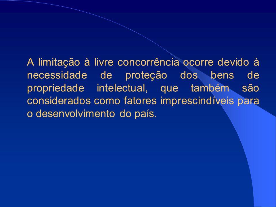 A limitação à livre concorrência ocorre devido à necessidade de proteção dos bens de propriedade intelectual, que também são considerados como fatores imprescindíveis para o desenvolvimento do país.