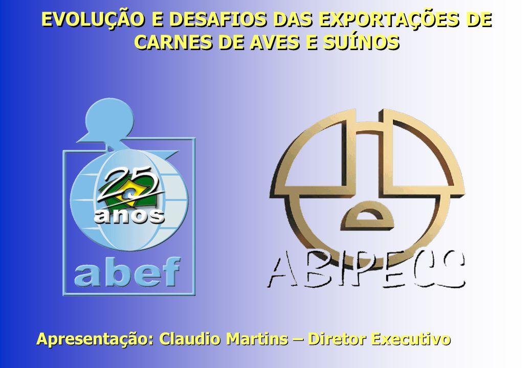 Apresentação: Claudio Martins – Diretor Executivo EVOLUÇÃO E DESAFIOS DAS EXPORTAÇÕES DE CARNES DE AVES E SUÍNOS