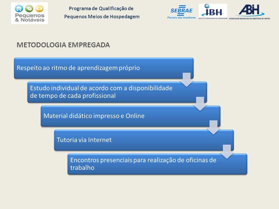 Programa de Qualificação de Pequenos Meios de Hospedagem METODOLOGIA EMPREGADA