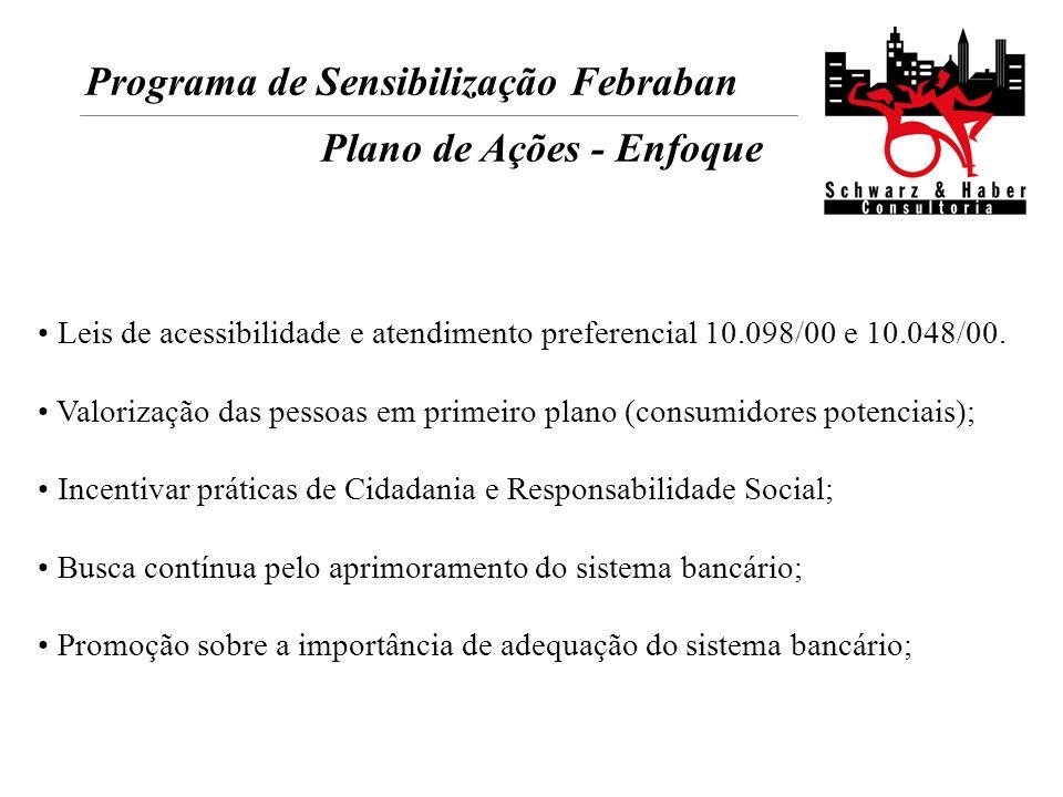 Programa de Sensibilização Febraban Plano de Ações - Enfoque Leis de acessibilidade e atendimento preferencial 10.098/00 e 10.048/00. Valorização das