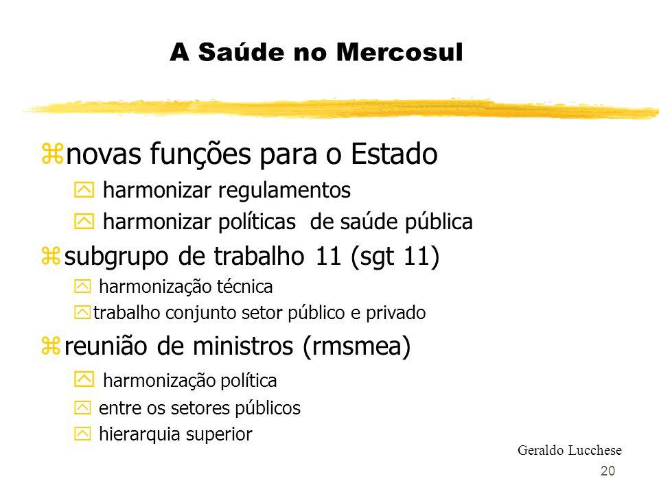 20 A Saúde no Mercosul znovas funções para o Estado y harmonizar regulamentos y harmonizar políticas de saúde pública zsubgrupo de trabalho 11 (sgt 11
