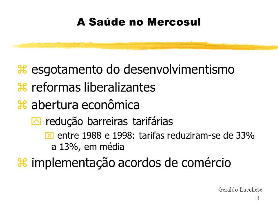 4 A Saúde no Mercosul z esgotamento do desenvolvimentismo z reformas liberalizantes z abertura econômica y redução barreiras tarifárias x entre 1988 e