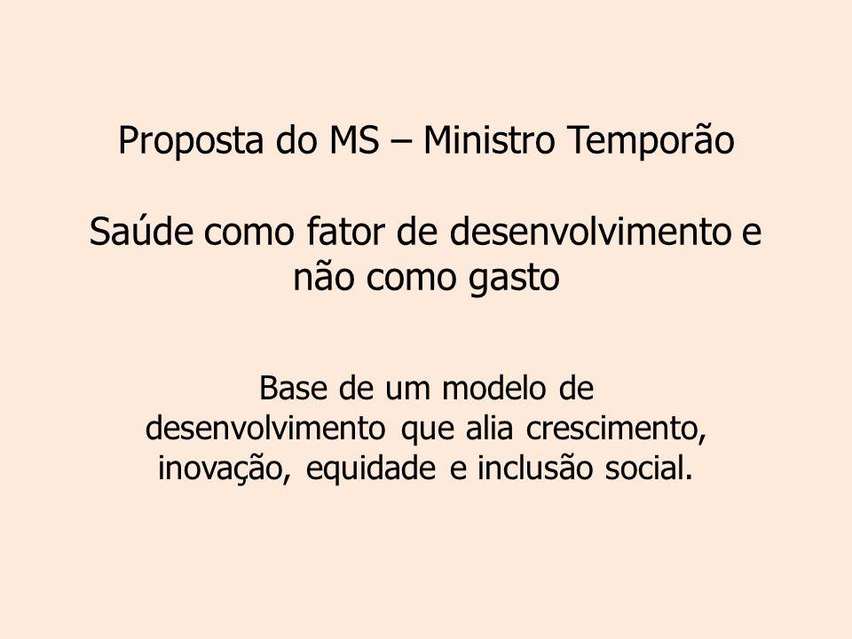 Proposta do MS – Ministro Temporão Saúde como fator de desenvolvimento e não como gasto Base de um modelo de desenvolvimento que alia crescimento, inovação, equidade e inclusão social.