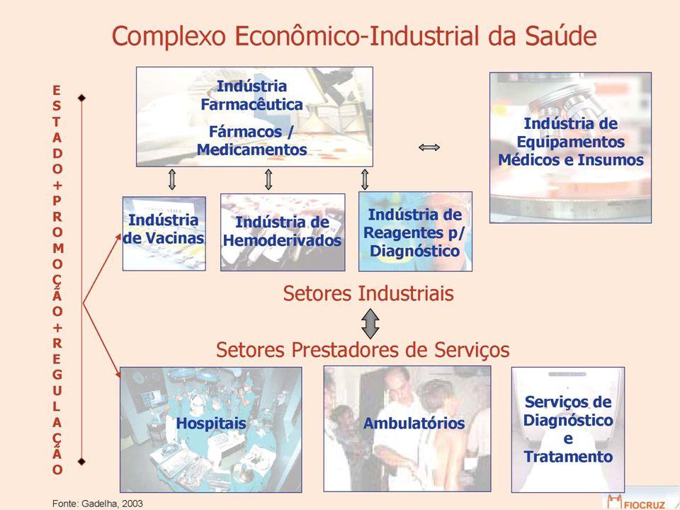Serviços de saúde: frequência de hospitais segundo número de leitos – CNES/MS -2006