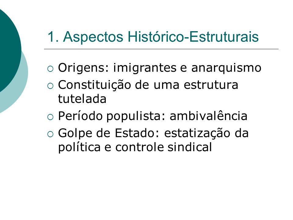 1. Aspectos Histórico-Estruturais Origens: imigrantes e anarquismo Constituição de uma estrutura tutelada Período populista: ambivalência Golpe de Est