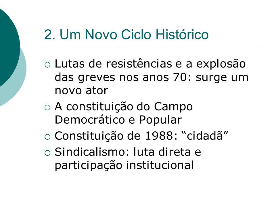 2. Um Novo Ciclo Histórico Lutas de resistências e a explosão das greves nos anos 70: surge um novo ator A constituição do Campo Democrático e Popular