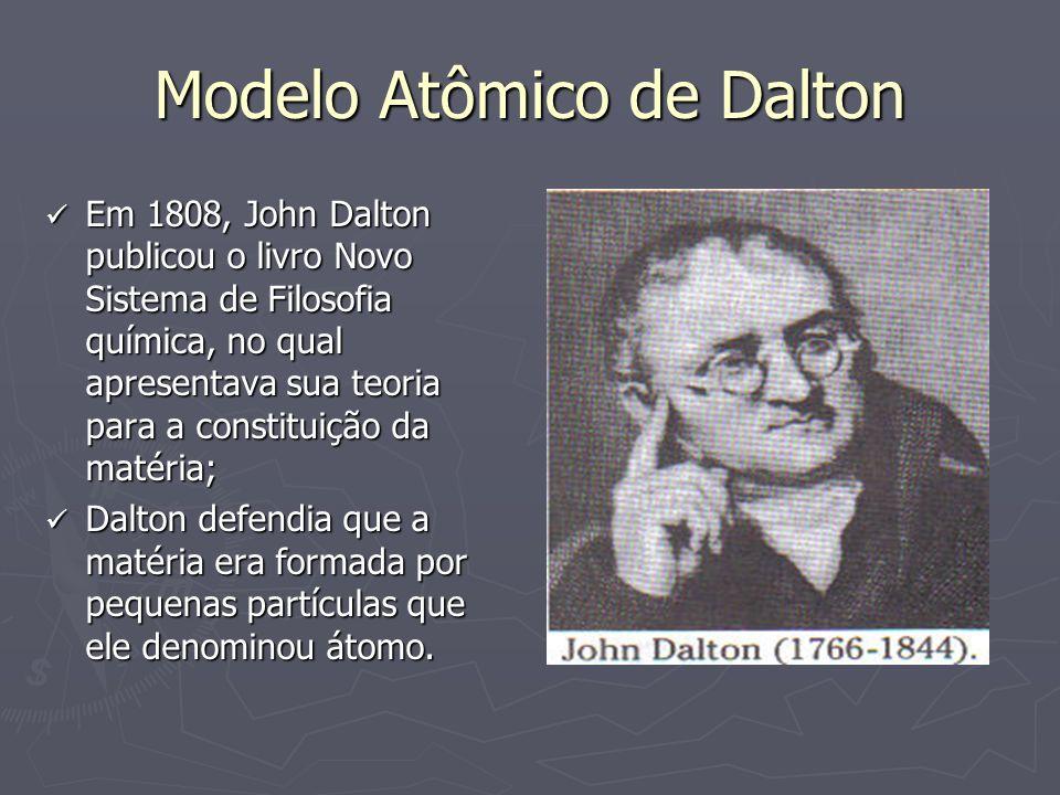 Modelo Atômico de Dalton Em 1808, John Dalton publicou o livro Novo Sistema de Filosofia química, no qual apresentava sua teoria para a constituição d