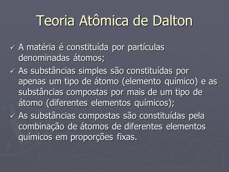 Teoria Atômica de Dalton A matéria é constituída por partículas denominadas átomos; A matéria é constituída por partículas denominadas átomos; As subs