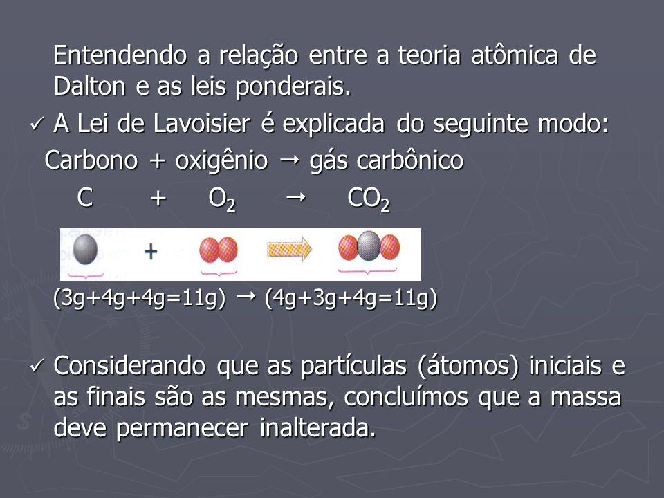 Entendendo a relação entre a teoria atômica de Dalton e as leis ponderais. Entendendo a relação entre a teoria atômica de Dalton e as leis ponderais.