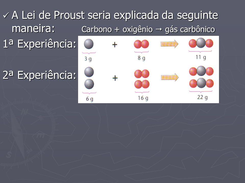 A Lei de Proust seria explicada da seguinte maneira: Carbono + oxigênio gás carbônico A Lei de Proust seria explicada da seguinte maneira: Carbono + o