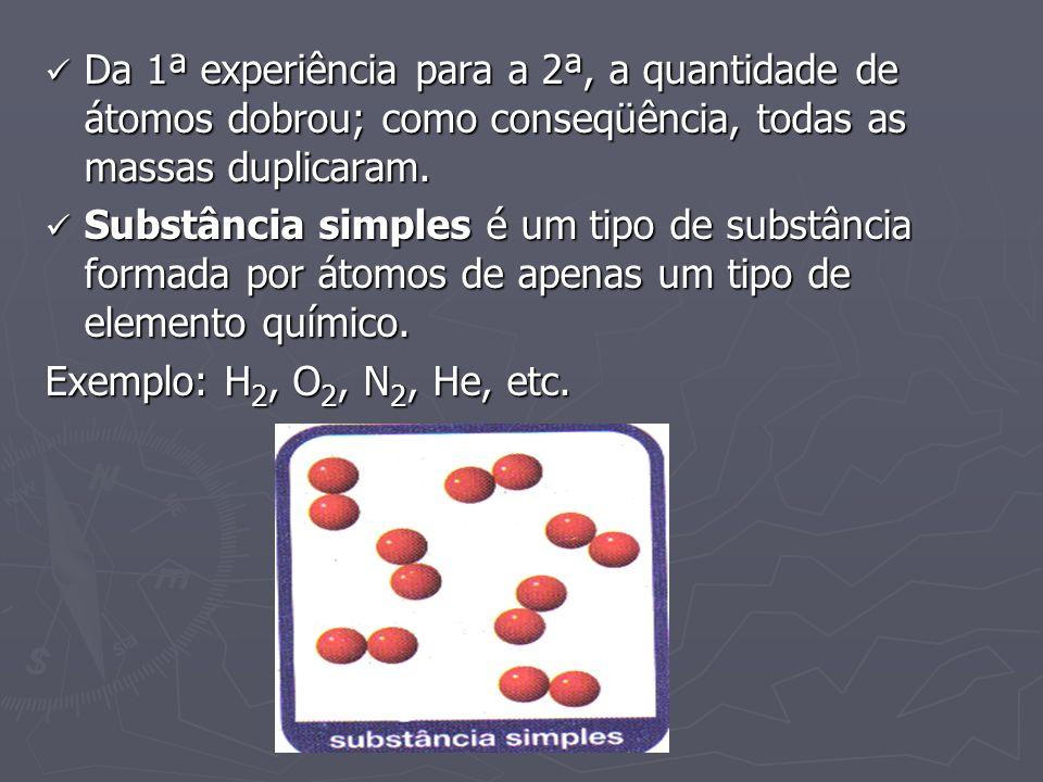 Da 1ª experiência para a 2ª, a quantidade de átomos dobrou; como conseqüência, todas as massas duplicaram. Da 1ª experiência para a 2ª, a quantidade d