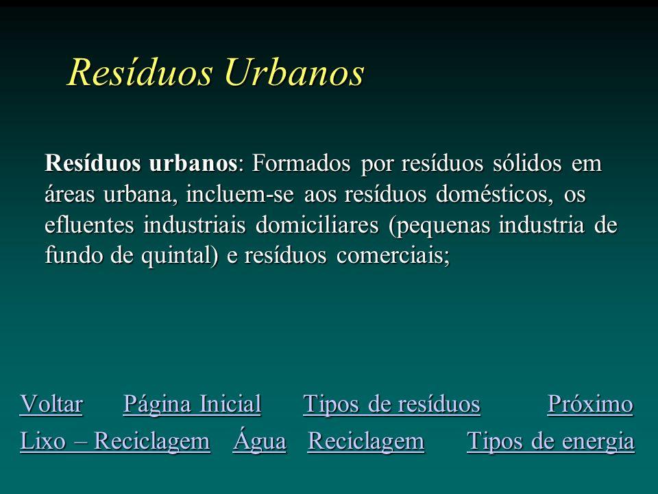 Resíduos Urbanos Resíduos urbanos: Formados por resíduos sólidos em áreas urbana, incluem-se aos resíduos domésticos, os efluentes industriais domiciliares (pequenas industria de fundo de quintal) e resíduos comerciais; VoltarVoltar Página Inicial Tipos de resíduos Próximo Página InicialTipos de resíduosPróximo VoltarPágina InicialTipos de resíduosPróximo Lixo – ReciclagemLixo – Reciclagem Água Reciclagem Tipos de energia ÁguaReciclagemTipos de energia Lixo – ReciclagemÁguaReciclagemTipos de energia