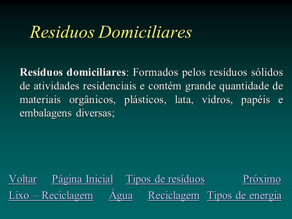 Residuos Domiciliares Resíduos domiciliares: Formados pelos resíduos sólidos de atividades residenciais e contém grande quantidade de materiais orgânicos, plásticos, lata, vidros, papéis e embalagens diversas; VoltarVoltar Página Inicial Tipos de resíduos Próximo Página InicialTipos de resíduosPróximo VoltarPágina InicialTipos de resíduosPróximo Lixo – ReciclagemLixo – Reciclagem Água Reciclagem Tipos de energia ÁguaReciclagemTipos de energia Lixo – ReciclagemÁguaReciclagemTipos de energia