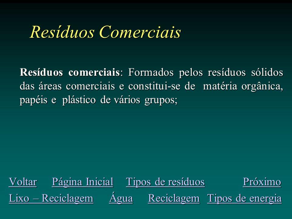 Resíduos Comerciais Resíduos comerciais: Formados pelos resíduos sólidos das áreas comerciais e constitui-se de matéria orgânica, papéis e plástico de vários grupos; VoltarVoltar Página Inicial Tipos de resíduos Próximo Página InicialTipos de resíduosPróximo VoltarPágina InicialTipos de resíduosPróximo Lixo – ReciclagemLixo – Reciclagem Água Reciclagem Tipos de energia ÁguaReciclagemTipos de energia Lixo – ReciclagemÁguaReciclagemTipos de energia