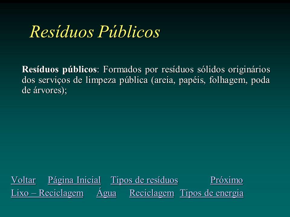 Resíduos Públicos Resíduos públicos: Formados por resíduos sólidos originários dos serviços de limpeza pública (areia, papéis, folhagem, poda de árvores); VoltarVoltar Página Inicial Tipos de resíduos Próximo Página InicialTipos de resíduosPróximo VoltarPágina InicialTipos de resíduosPróximo Lixo – ReciclagemLixo – Reciclagem Água Reciclagem Tipos de energia ÁguaReciclagemTipos de energia Lixo – ReciclagemÁguaReciclagemTipos de energia