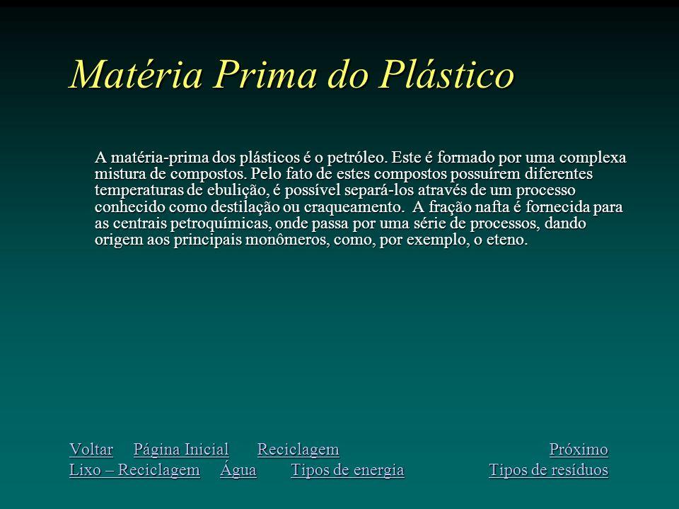 Matéria Prima do Plástico A matéria-prima dos plásticos é o petróleo.