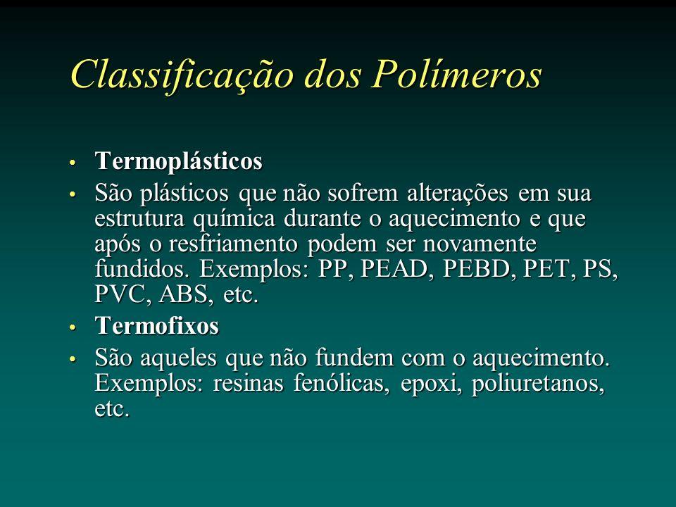 Classificação dos Polímeros Termoplásticos Termoplásticos São plásticos que não sofrem alterações em sua estrutura química durante o aquecimento e que após o resfriamento podem ser novamente fundidos.