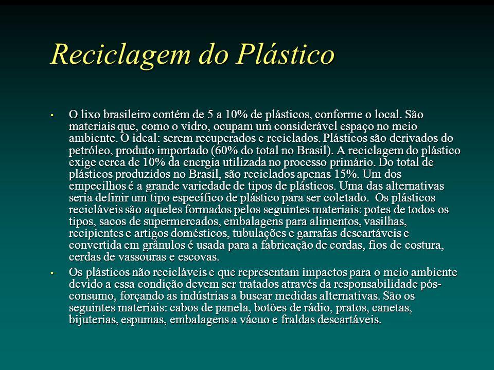 Reciclagem do Plástico O lixo brasileiro contém de 5 a 10% de plásticos, conforme o local.
