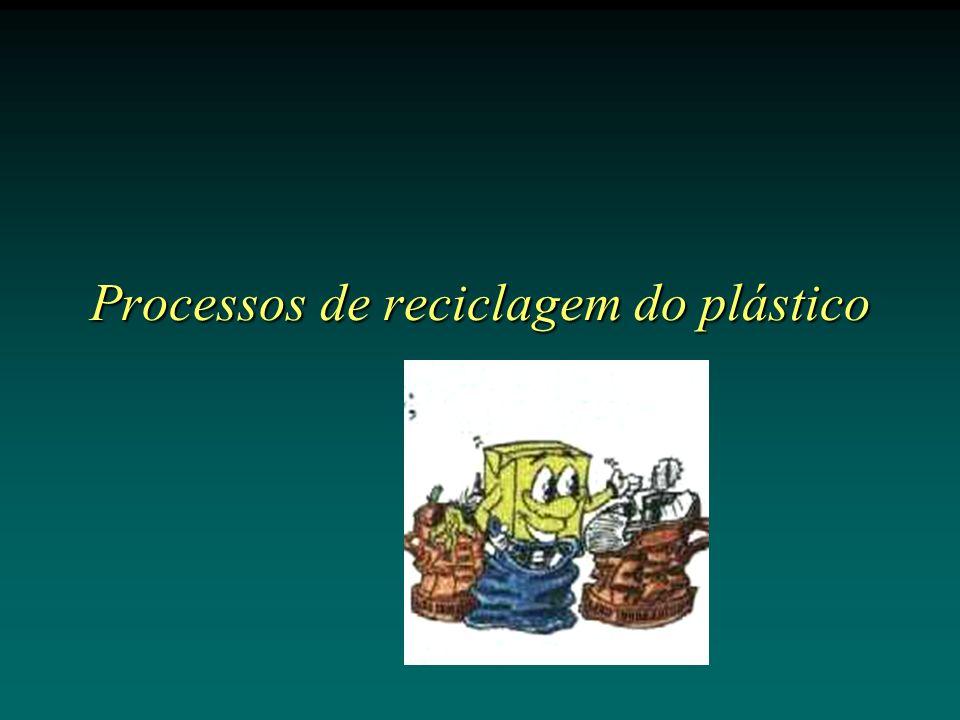 Processos de reciclagem do plástico