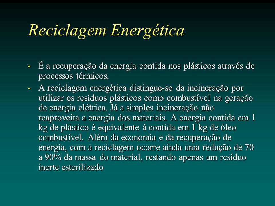 Reciclagem Energética É a recuperação da energia contida nos plásticos através de processos térmicos.