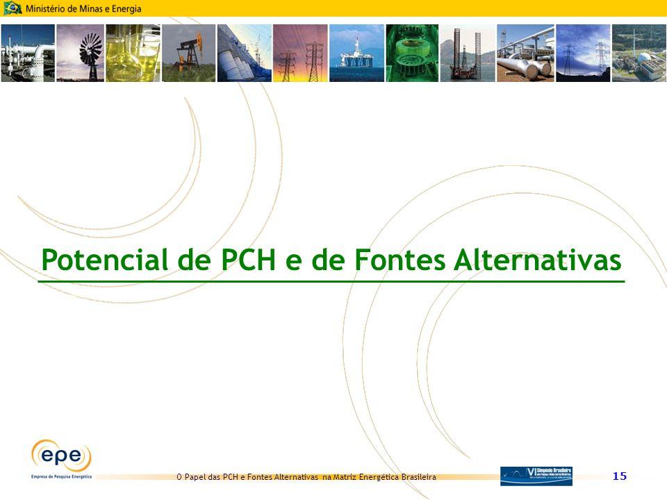 O Papel das PCH e Fontes Alternativas na Matriz Energética Brasileira 15 Potencial de PCH e de Fontes Alternativas