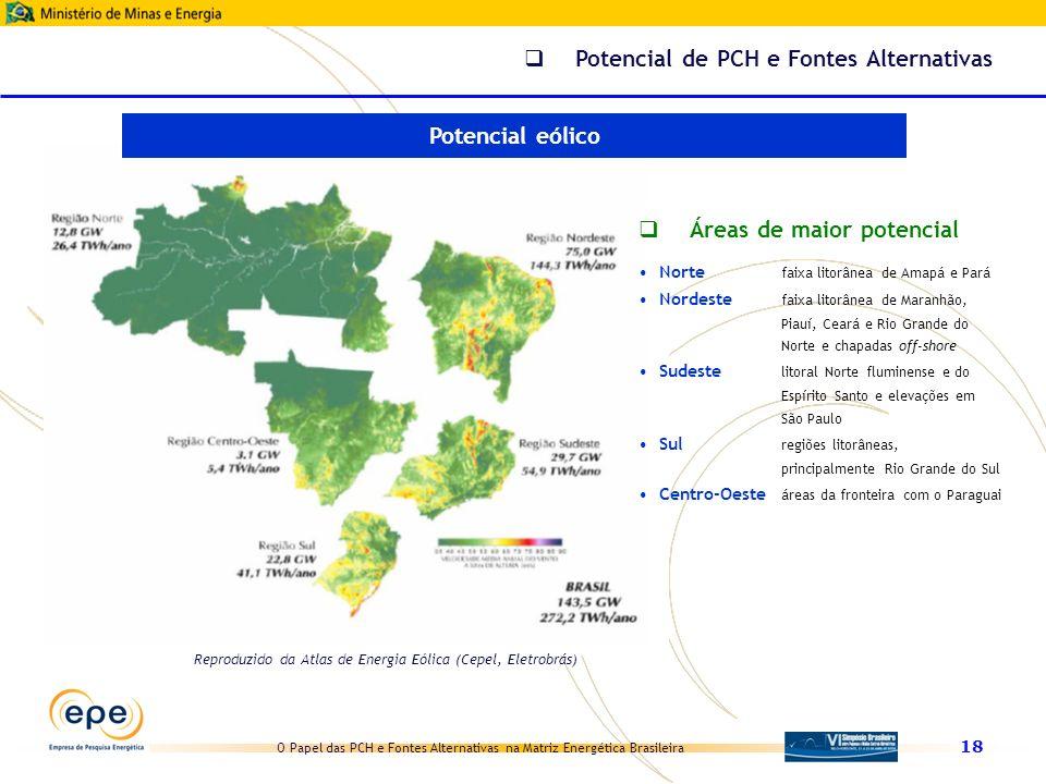O Papel das PCH e Fontes Alternativas na Matriz Energética Brasileira 18 Potencial de PCH e Fontes Alternativas Reproduzido da Atlas de Energia Eólica