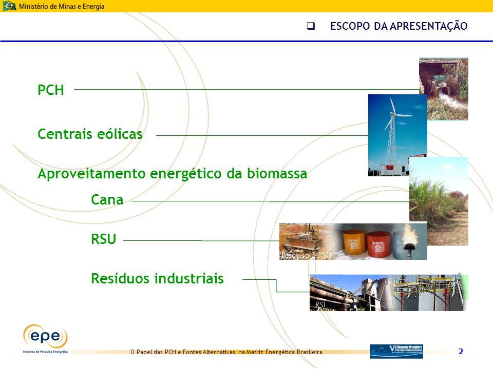 O Papel das PCH e Fontes Alternativas na Matriz Energética Brasileira 2 Centrais eólicas RSU PCH Aproveitamento energético da biomassa Resíduos indust