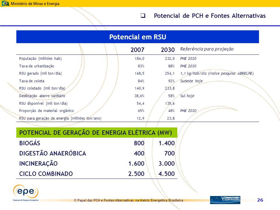 O Papel das PCH e Fontes Alternativas na Matriz Energética Brasileira 26 Potencial de PCH e Fontes Alternativas Potencial em RSU 20072030 Referência p
