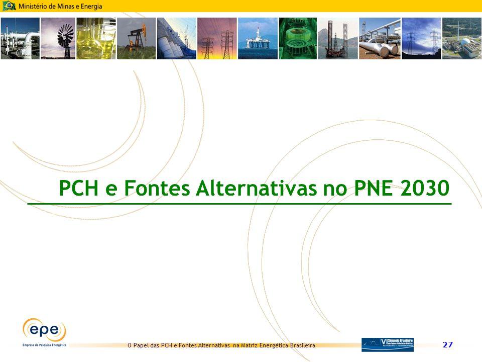 O Papel das PCH e Fontes Alternativas na Matriz Energética Brasileira 27 PCH e Fontes Alternativas no PNE 2030
