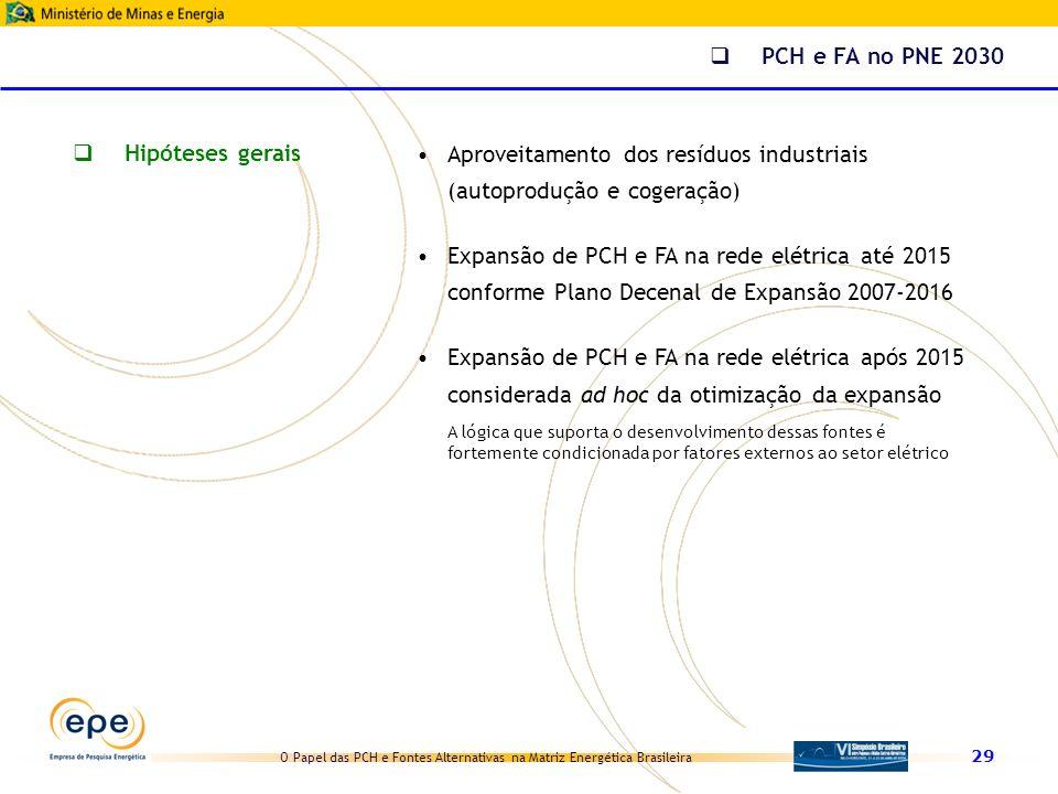 O Papel das PCH e Fontes Alternativas na Matriz Energética Brasileira 29 Hipóteses gerais Aproveitamento dos resíduos industriais (autoprodução e coge