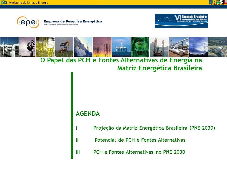 Mesa Redonda: O Papel das PCH e Fontes Alternativas de Energia na Matriz Energética Brasileira AGENDA IProjeção da Matriz Energética Brasileira (PNE 2