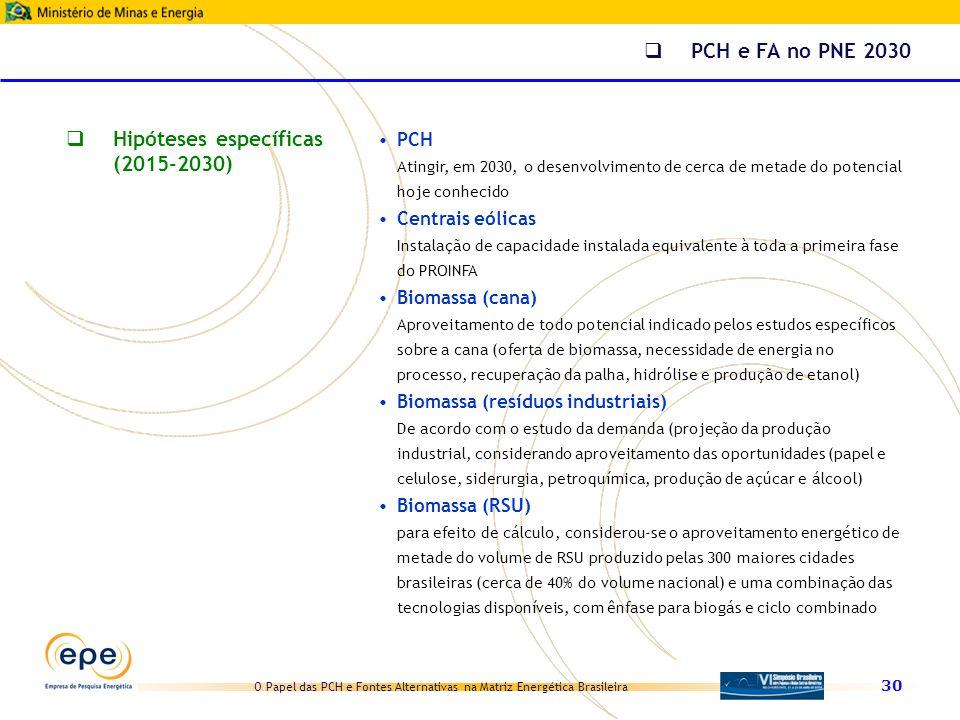 O Papel das PCH e Fontes Alternativas na Matriz Energética Brasileira 30 PCH Atingir, em 2030, o desenvolvimento de cerca de metade do potencial hoje