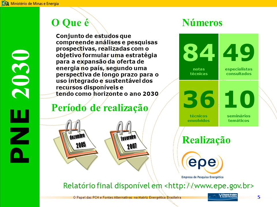 O Papel das PCH e Fontes Alternativas na Matriz Energética Brasileira 6 Elaboração: EPE Projeção da Matriz Energética Brasileira (PNE 2030) Visão geral da abordagem